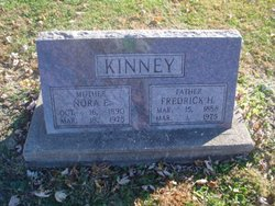 Nora Ellen Kinney