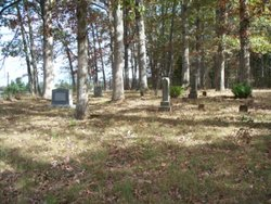 Godfrey Family Cemetery
