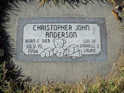 Christopher John Anderson