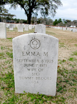 Emma M. Brooks
