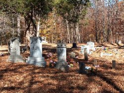 Melson Cemetery