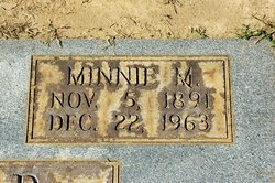 Minnie <i>McGregor</i> Babb