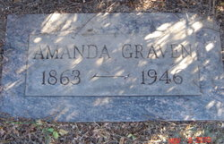 Amanda <i>Baker</i> Graven