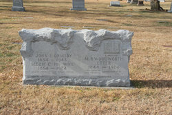 Rev Maria Beulah <i>Underwood</i> Woodworth-Etter