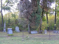Saint Luke's Triangle Cemetery