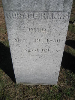 Horace Hanks
