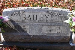 Beulah Bailey