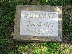 Hattie Beatrice <i>Day</i> Stuart