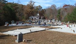 Scrougetown Baptist Church Cemetery