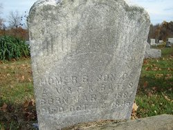 Homer Bethel Bates