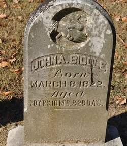 John A. Biddle