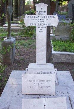 Jorge Leon Teodoro Metz
