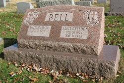 Alice <i>Creedon</i> Bell