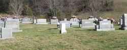 Red Sulphur Springs Church Cemetery