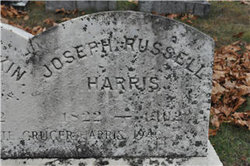 Joseph Russell Harris