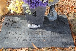 Steven Ferrel Hunt