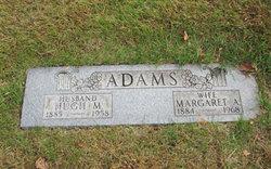 Hugh M. Adams