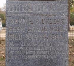 Nannie R. Brooks