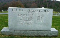 Indian Creek Primitive Baptist Church Cemetery