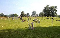 Holmes Cemetery