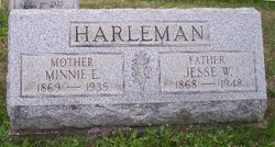Minnie E Harleman