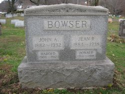 John Anderson Bowser