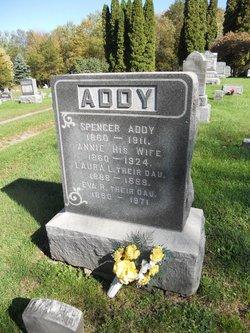 Spencer Addy