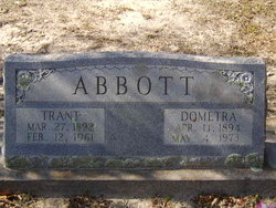 Trant Abbott