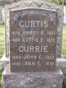 Harry Burton Curtis