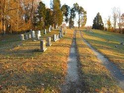 Smithville Methodist Church Cemetery