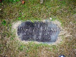 Mary Ann Polly Ann <i>Kilgore</i> Bailey