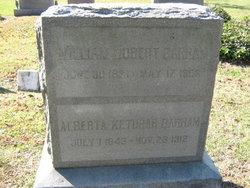 Alberta Keturah <i>Coffer</i> Barham