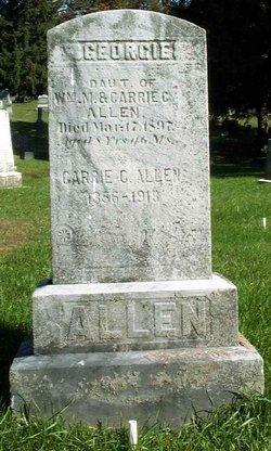 Georgie Allen