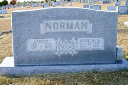 Harold T. Norman