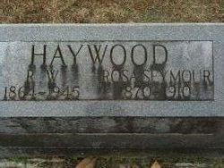 Robert William Haywood