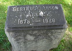 Gertrude <i>Anson</i> Abell