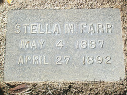 Stella Mae Farr