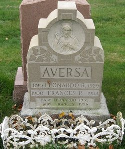 Leonardo R. Aversa