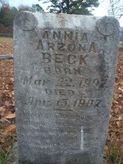 Annie Arizona Beck