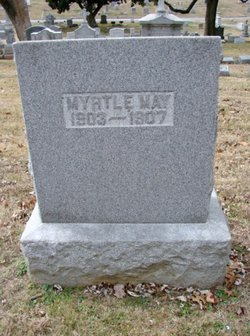 Myrtle May Russ