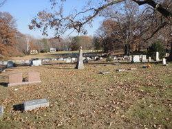 Wickliffe Cemetery