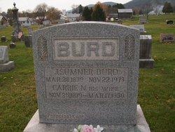 John Sumner Burd