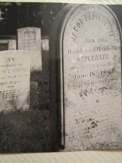 Jacob P. Applegate