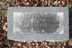 Anna K. Stewart