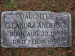 Eleanora Anderson