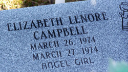 Elizabeth Lenore Campbell