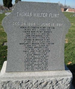 Martha Jane <i>Brough</i> Flint
