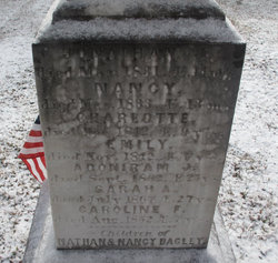 Adoniram Judson Bagley