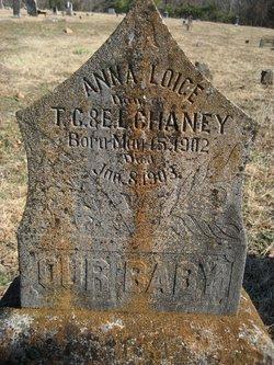Anna Loice Chaney