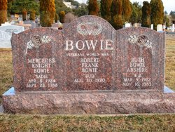 Ruth Justine R.J. <i>Bowie</i> Abshire